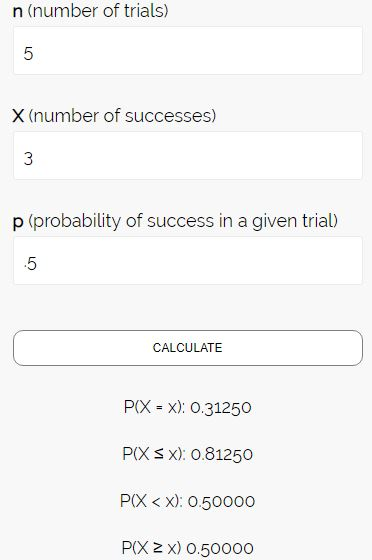 Binomial distribution calculator output