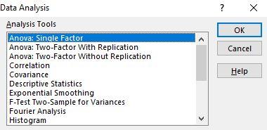 ANOVA single factor in Excel