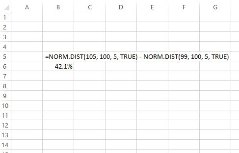 NORM.DIST() in Excel