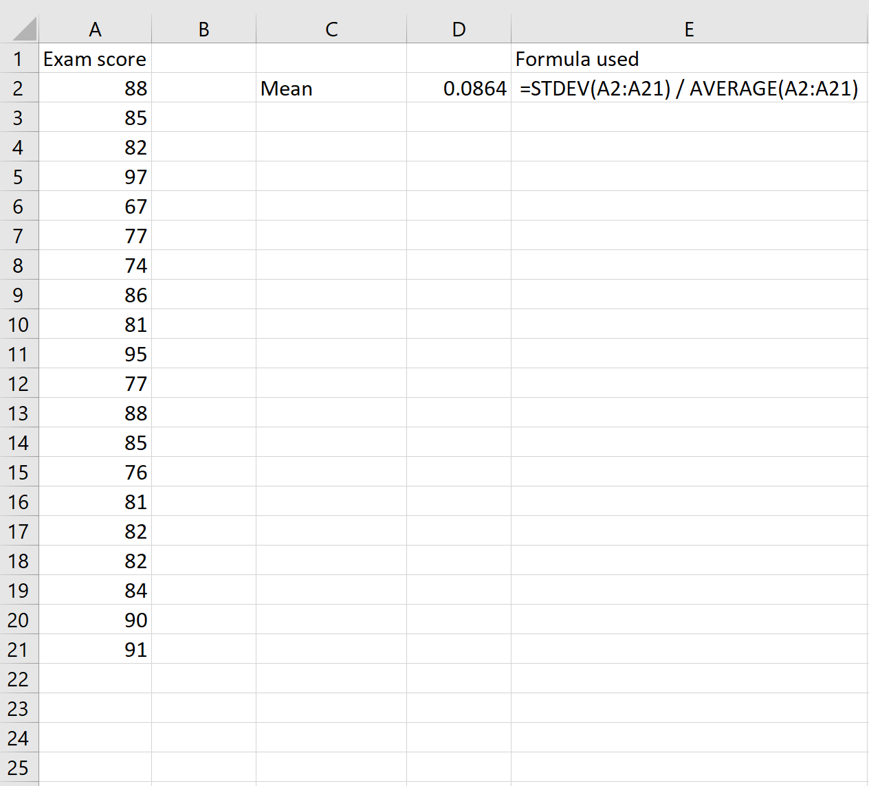 Coefficient of variation formula in Excel