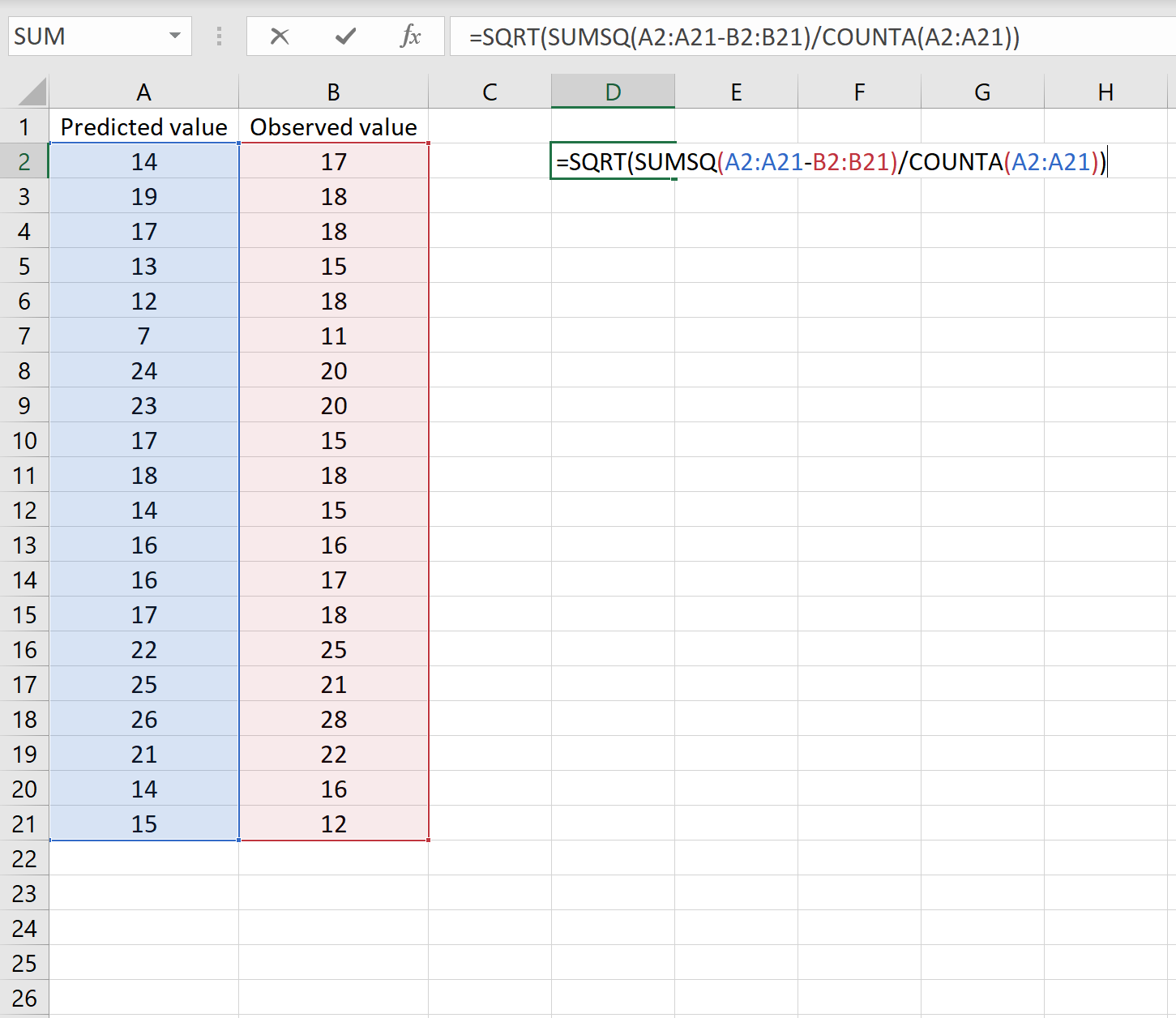 Example of calculating root mean square error in Excel