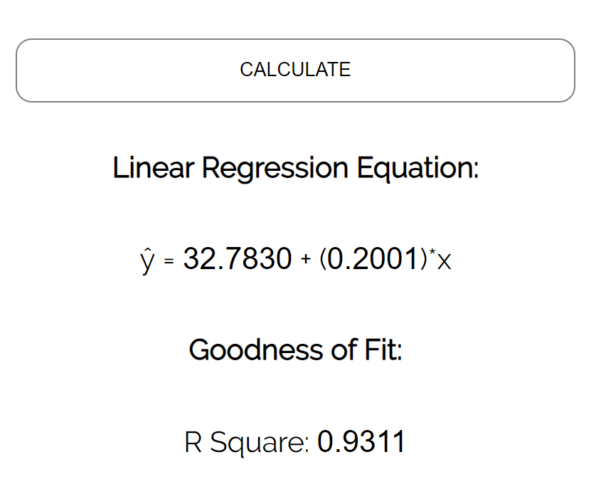 Coefficient of determination in linear regression