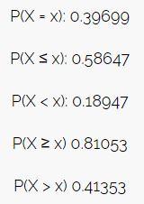 Hypergeometric distribution output