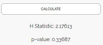 Kruskal Wallis Test statistic and p-value