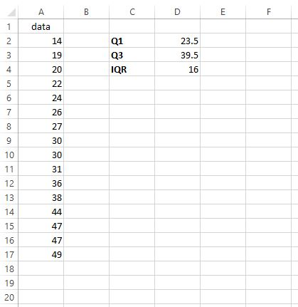 IQR Calculation in Excel