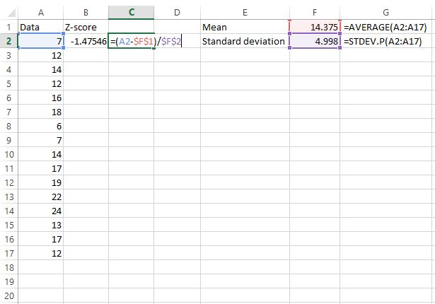 Z score calculation in Excel