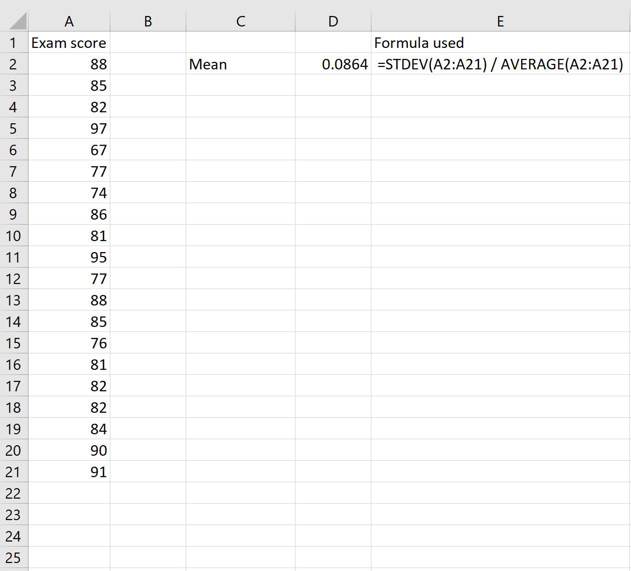 Coefficient of variation formula in Excel