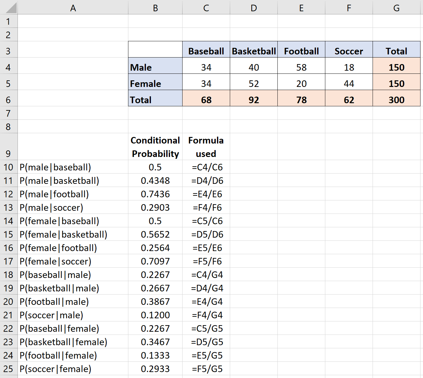 Conditional probabilities in Excel