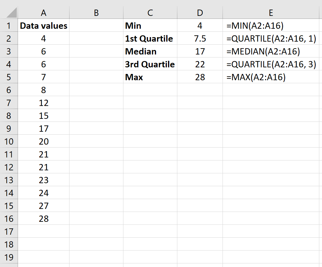 Five number summary in Excel calculations