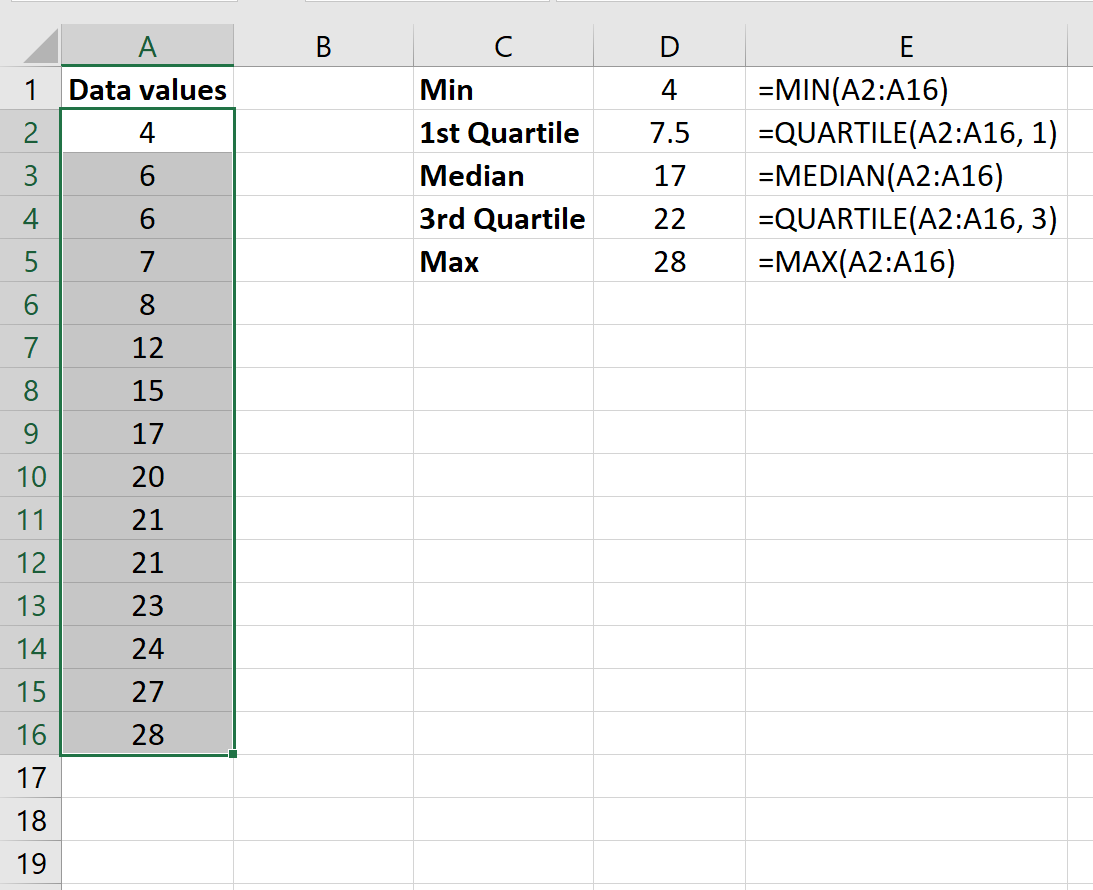Boxplot for five number summary in Excel