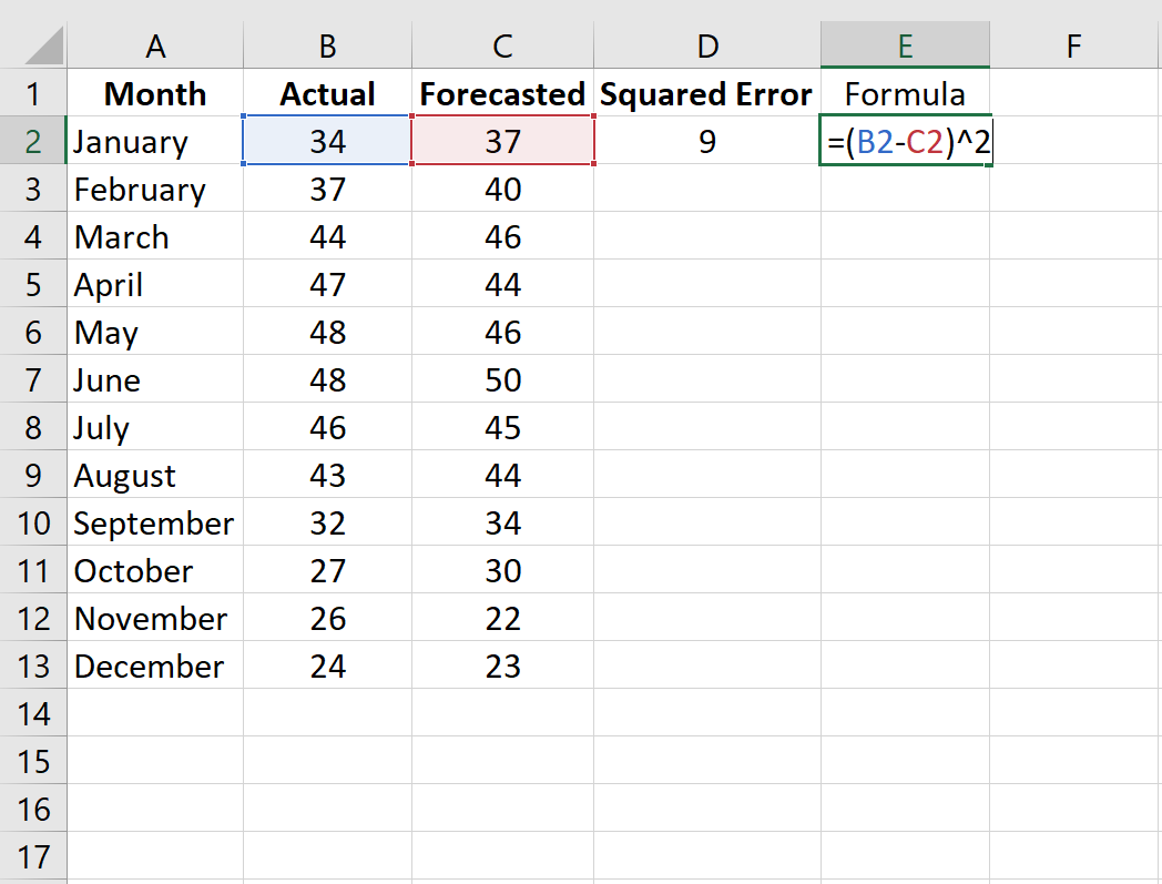 Mean squared error in Excel