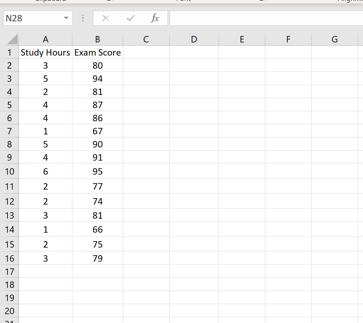 Example dataset in Excel