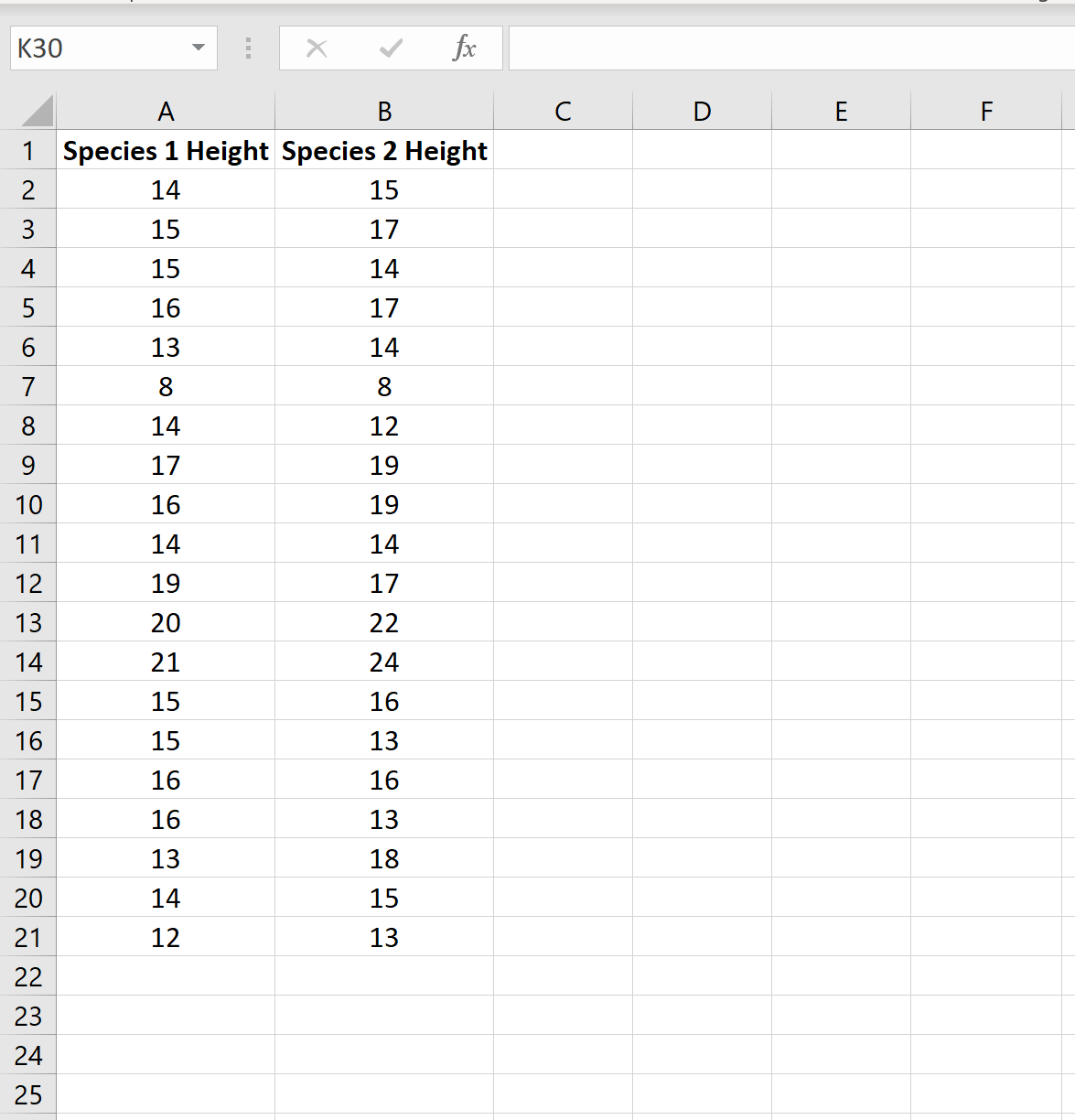 Two sample t test example data in Excel