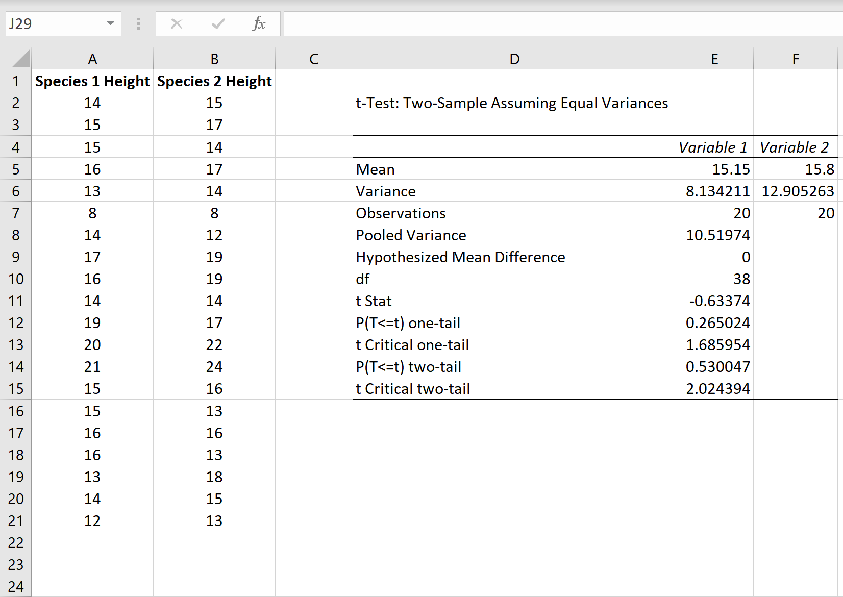 How to interpret results of a two sample t-test in Excel