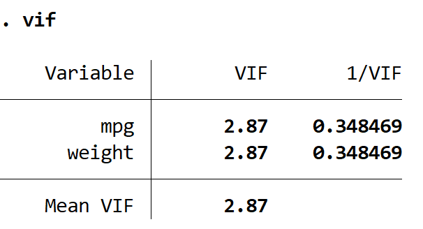 VIF values in Stata