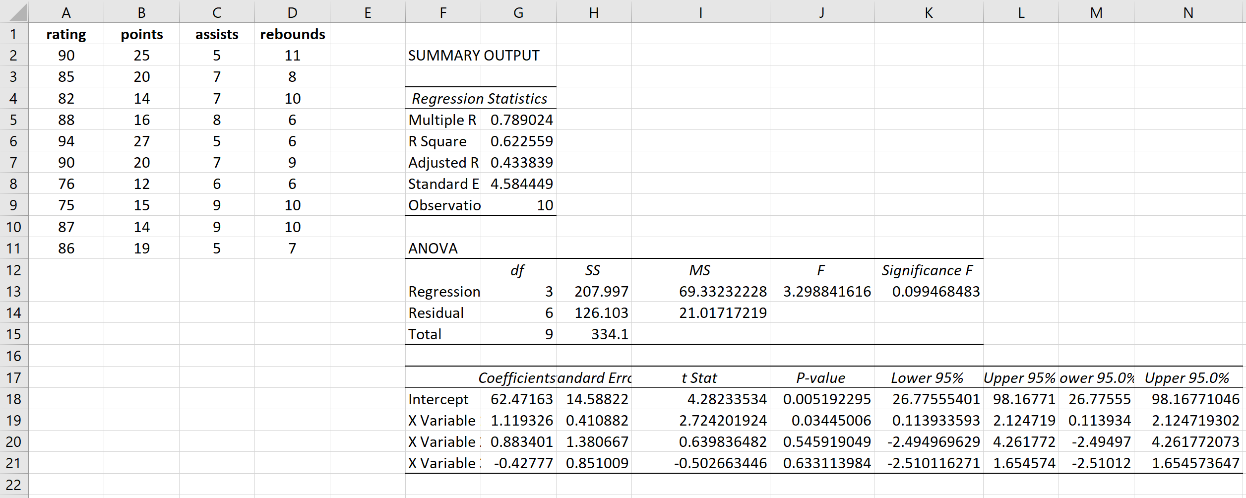Regression output in Excel