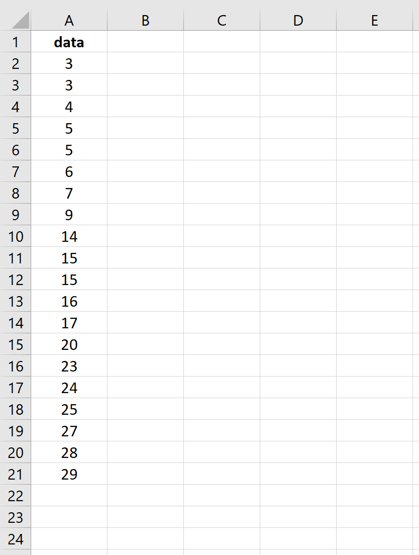 Raw data in one column in Excel