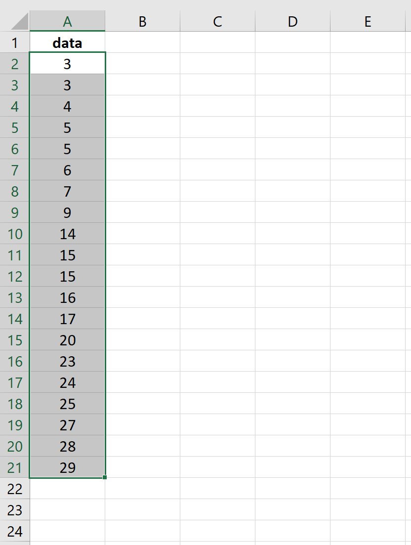 Highlighted data in Excel
