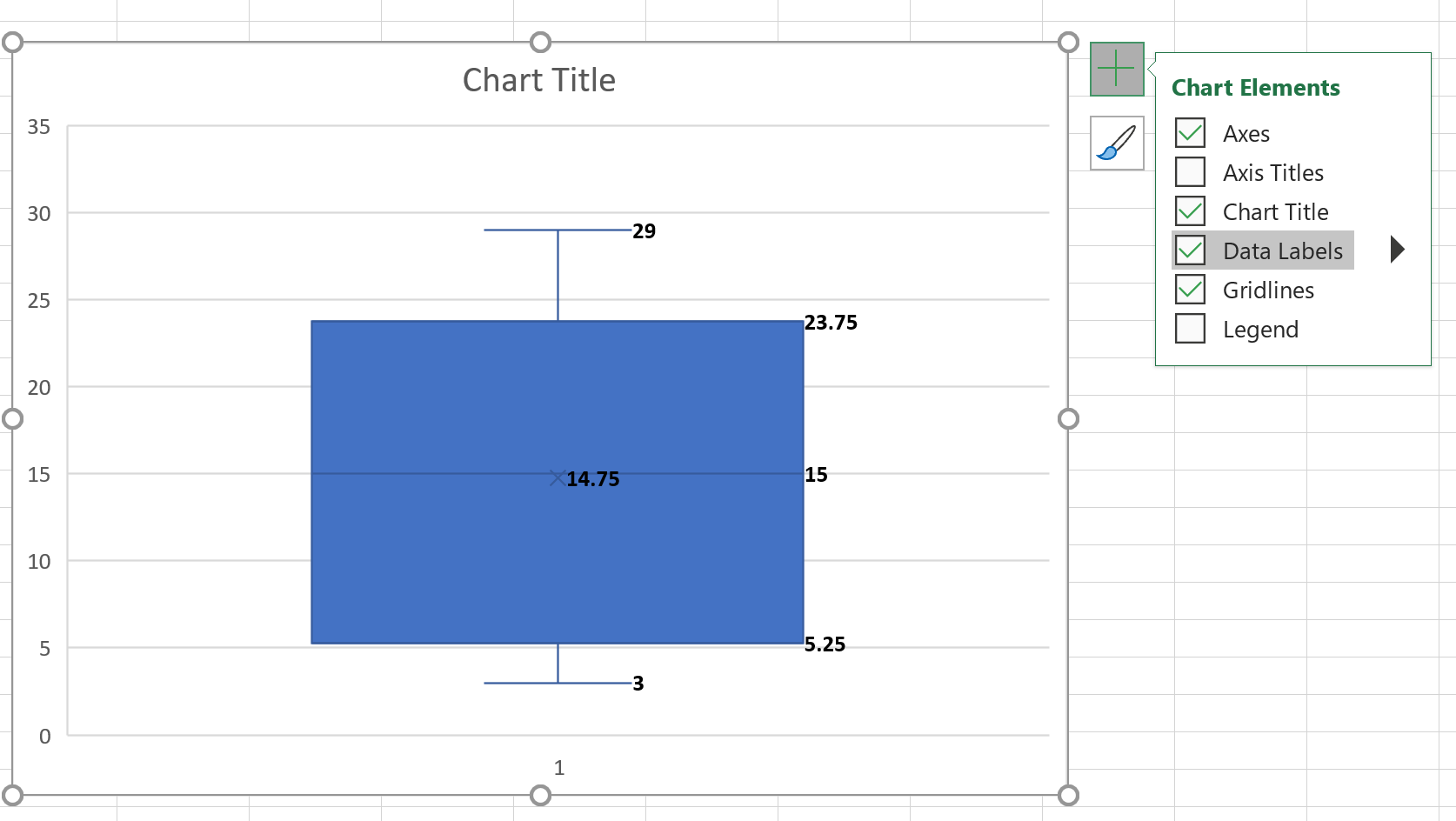 Data labels for a box plot in Excel