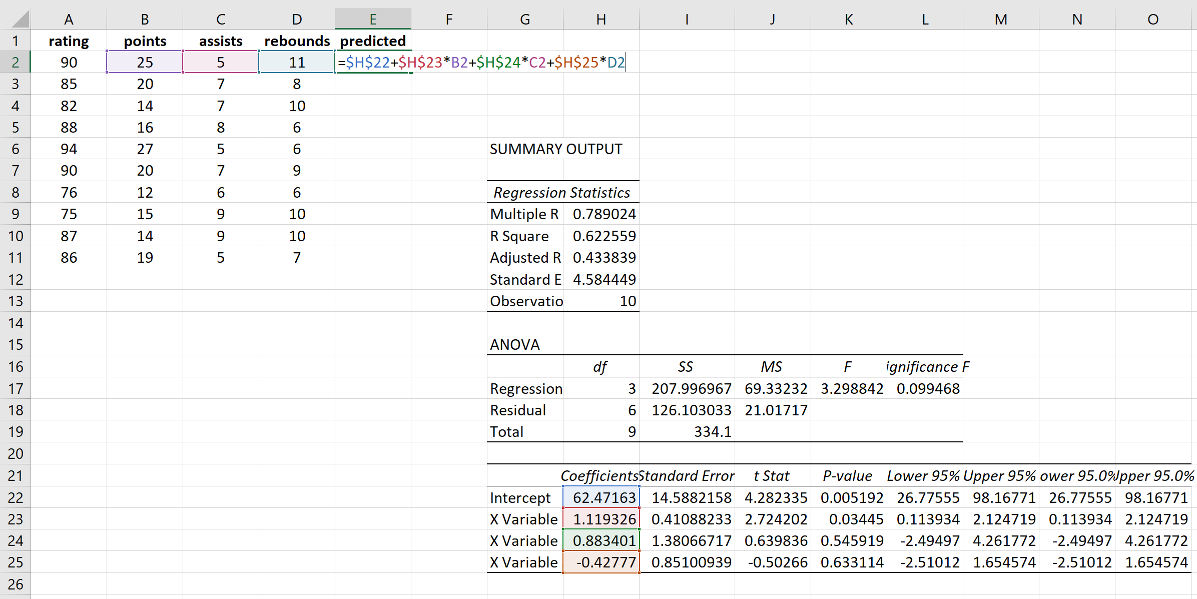 Predicted values formula for regression in Excel