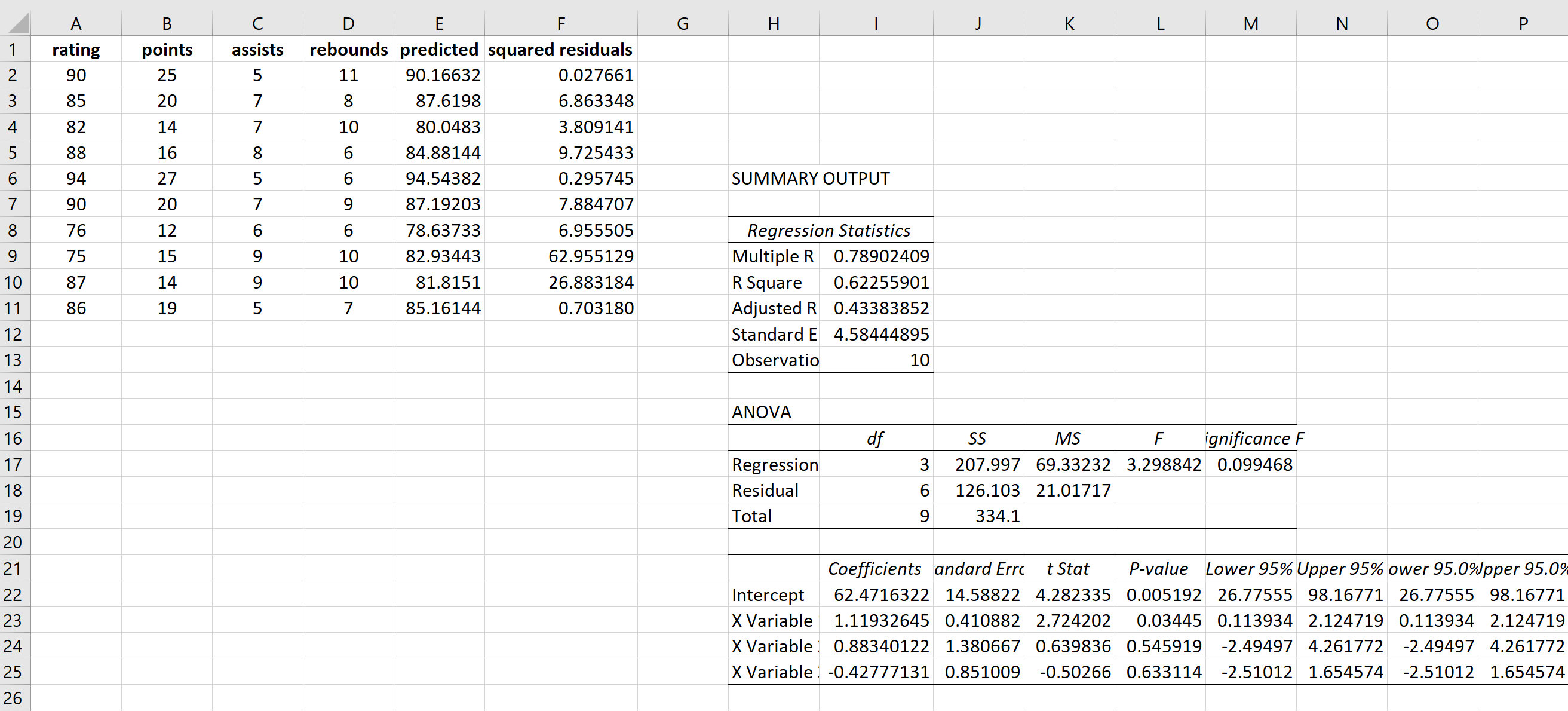 Squared residual calculation in Excel