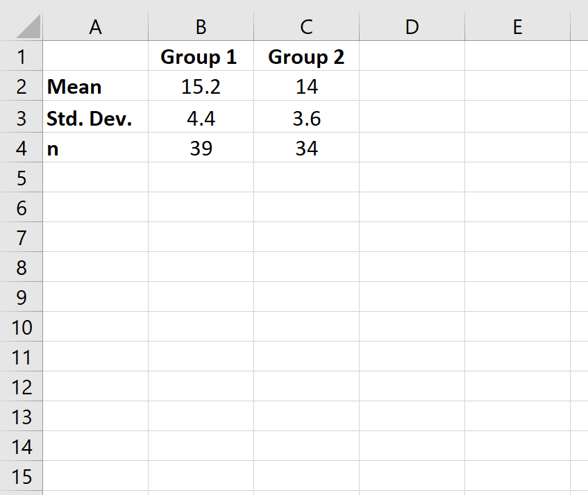 Summary data in Excel