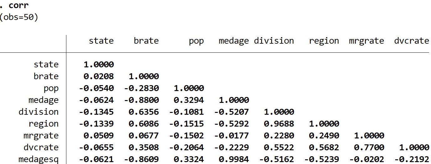 Example of a correlation matrix in Stata