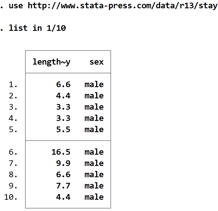 Length of stay dataset in Stata