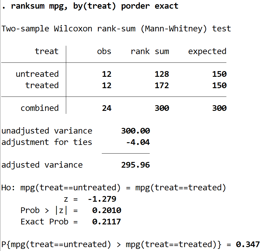 Interpreting results of Mann-Whitney U test in Stata
