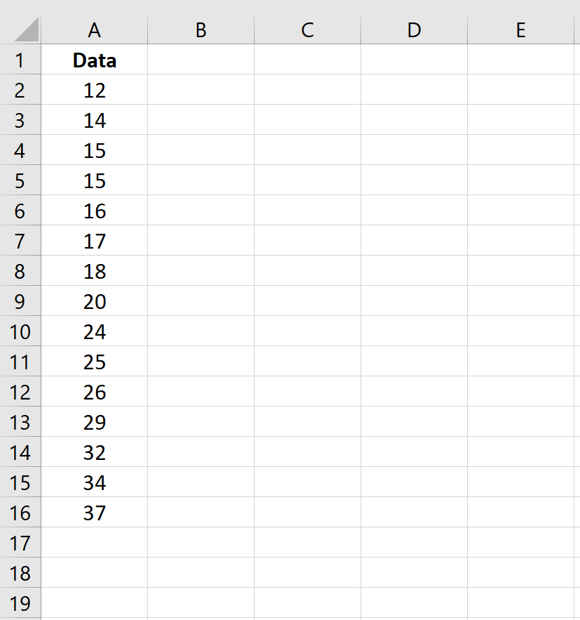 Excel raw data values