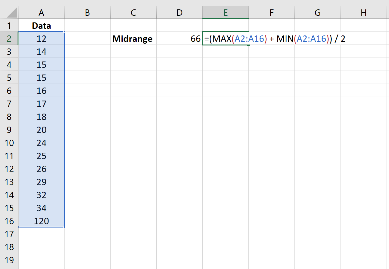 Midrange influenced by outliers in Excel