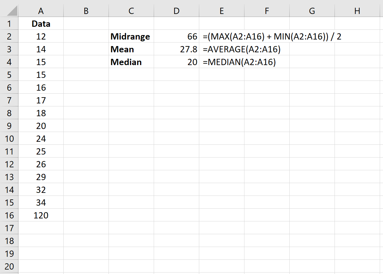 Midrange, mean, and median calculation in Excel