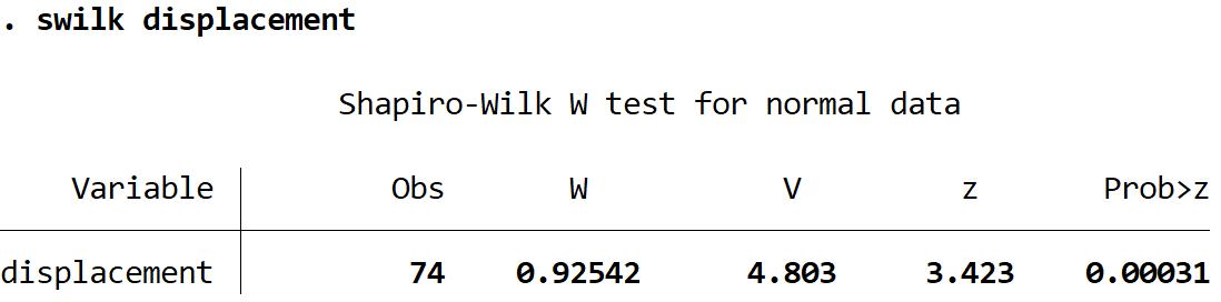 Shapiro Wilk Test output in Stata