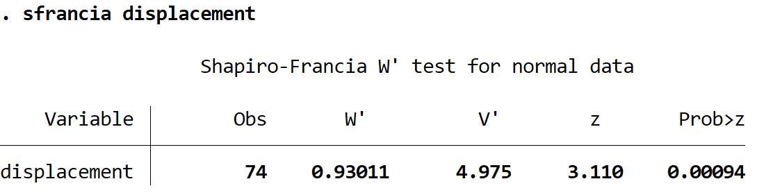 Shapiro-Francia Test output in Stata