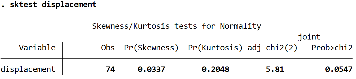 Skewness and kurtosis for normality in Stata
