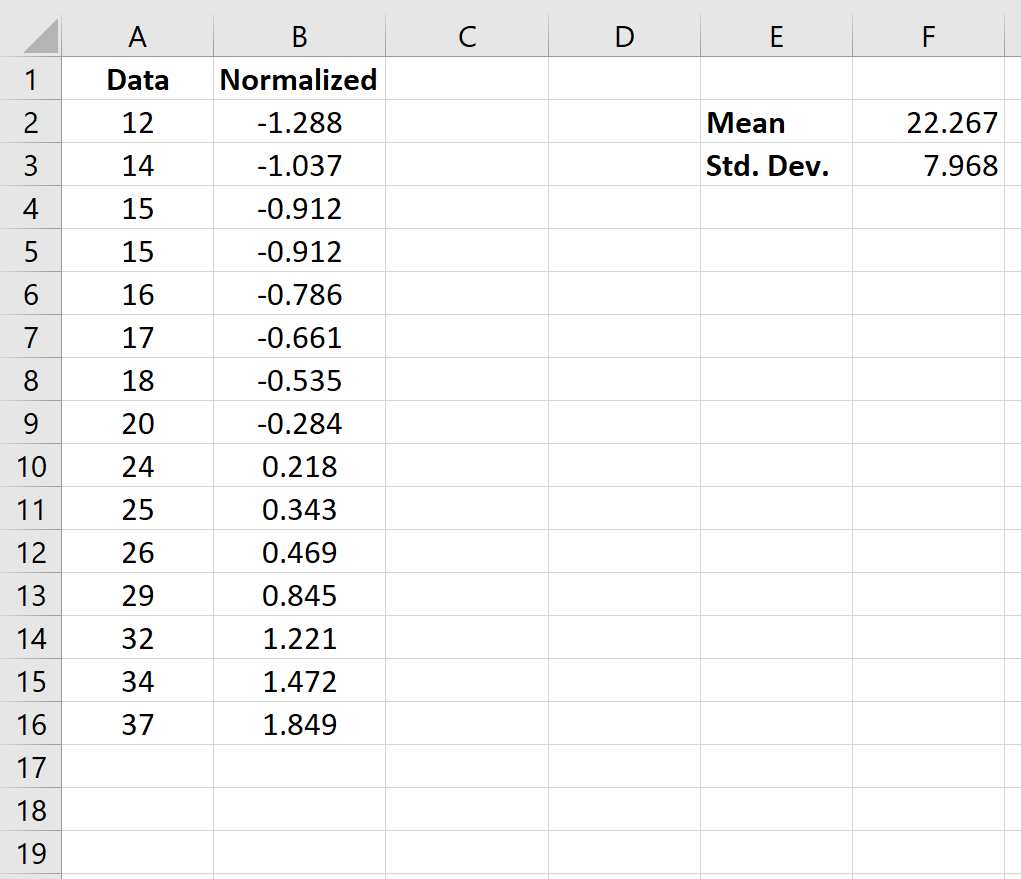 Normalized data in Excel
