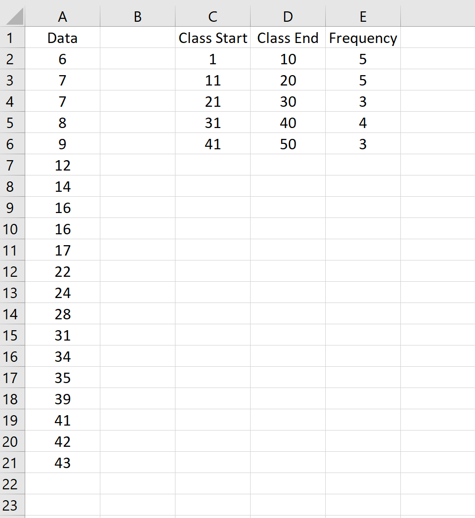 Class frequency calculation in Excel