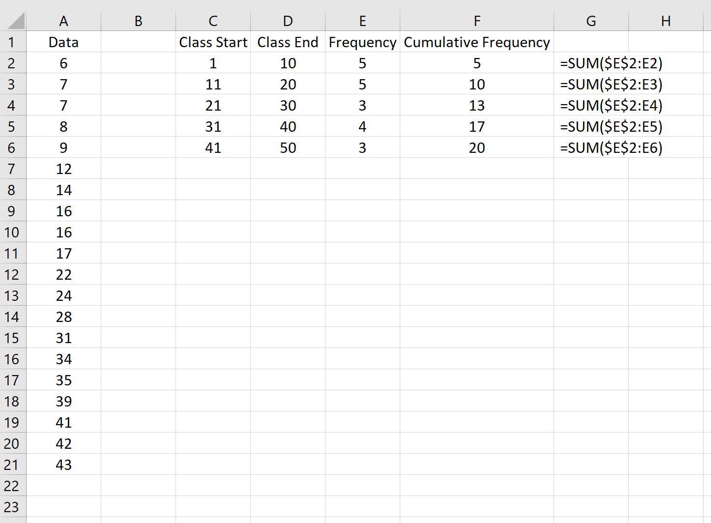 Cumulative frequency calculation in Excel