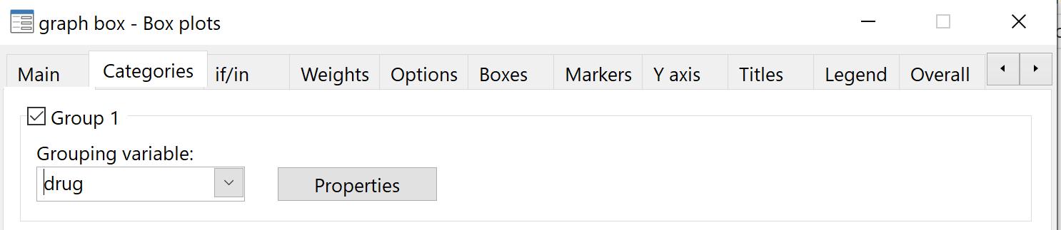 Boxplot example in Stata