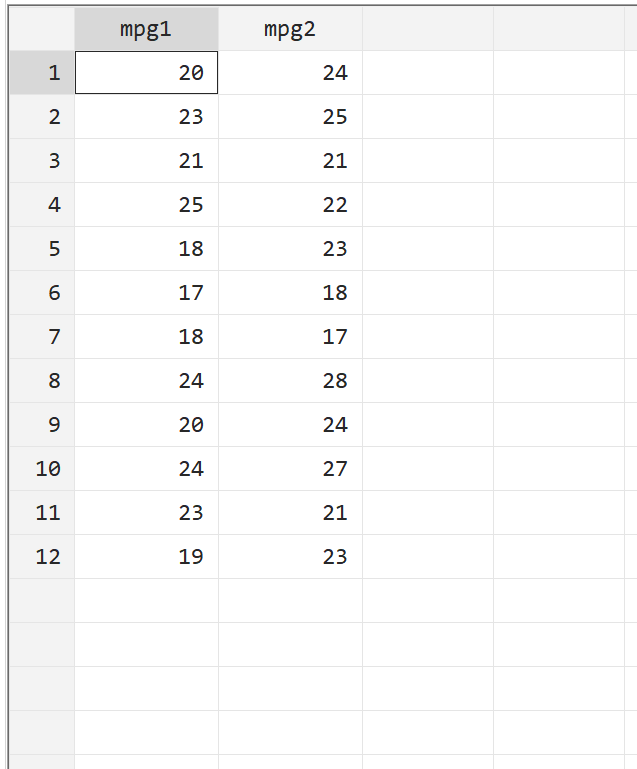 Raw data in Stata