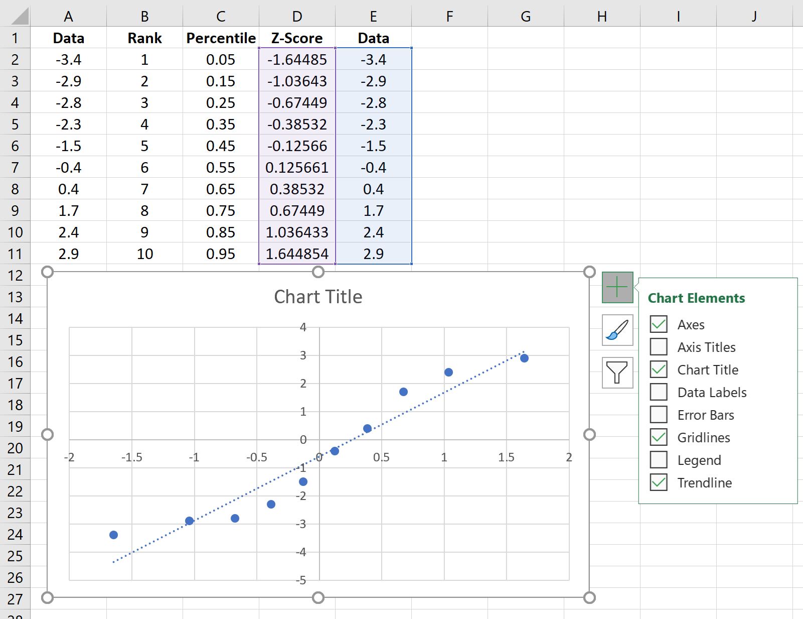 Q-Q plot with straight line in Excel