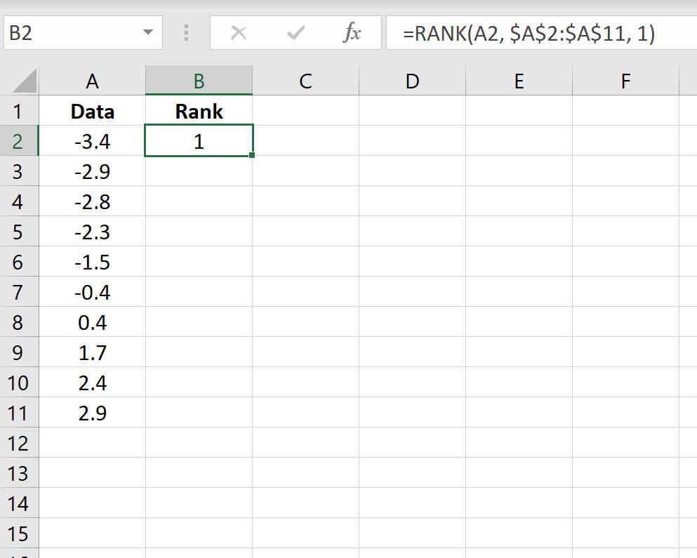 Q-Q plot calculation in Excel