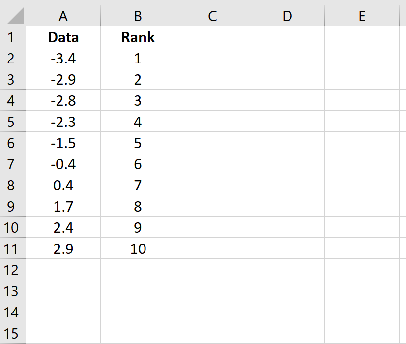 Q-Q plot with rankings in Excel