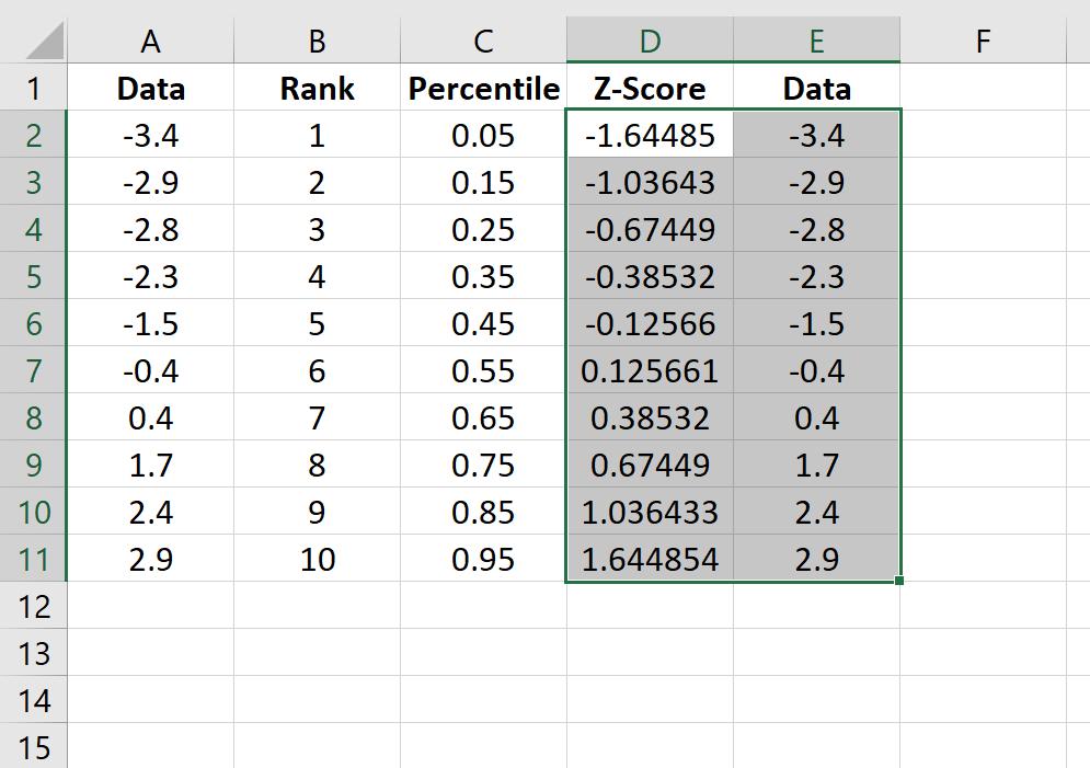 Q-Q plot example in Excel