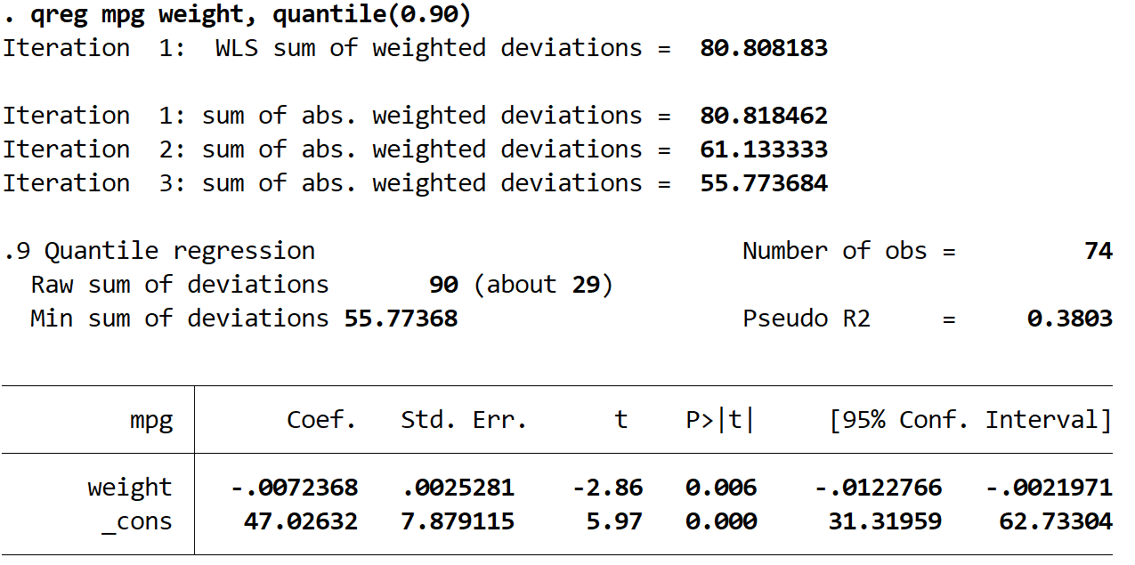 Quantile regression output in Stata
