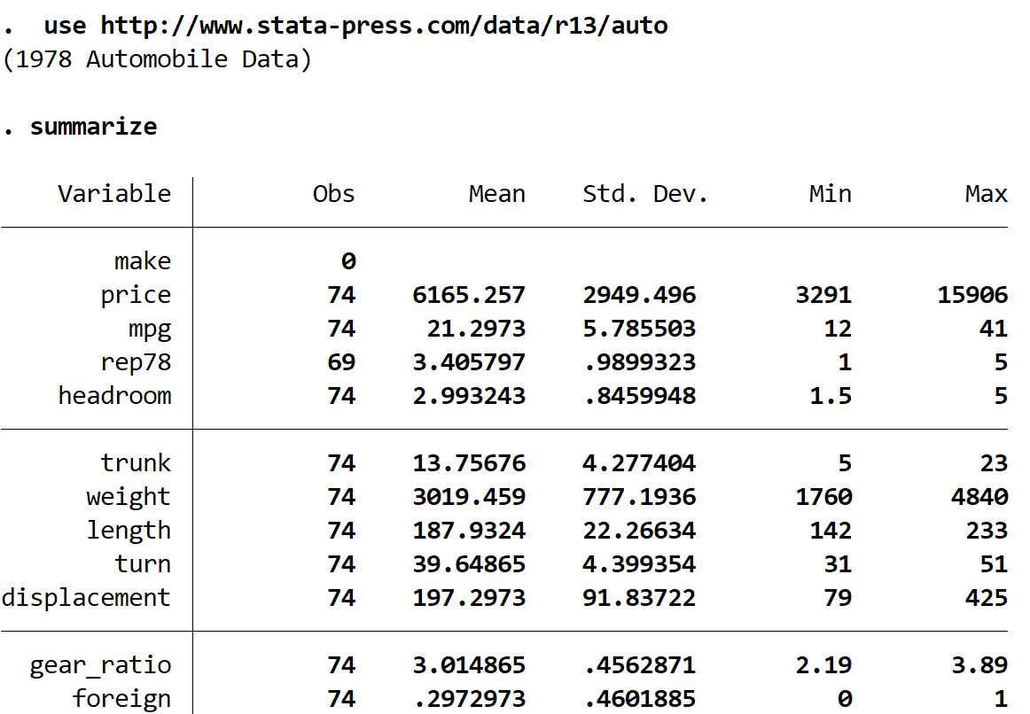 Summarizing data in Stata