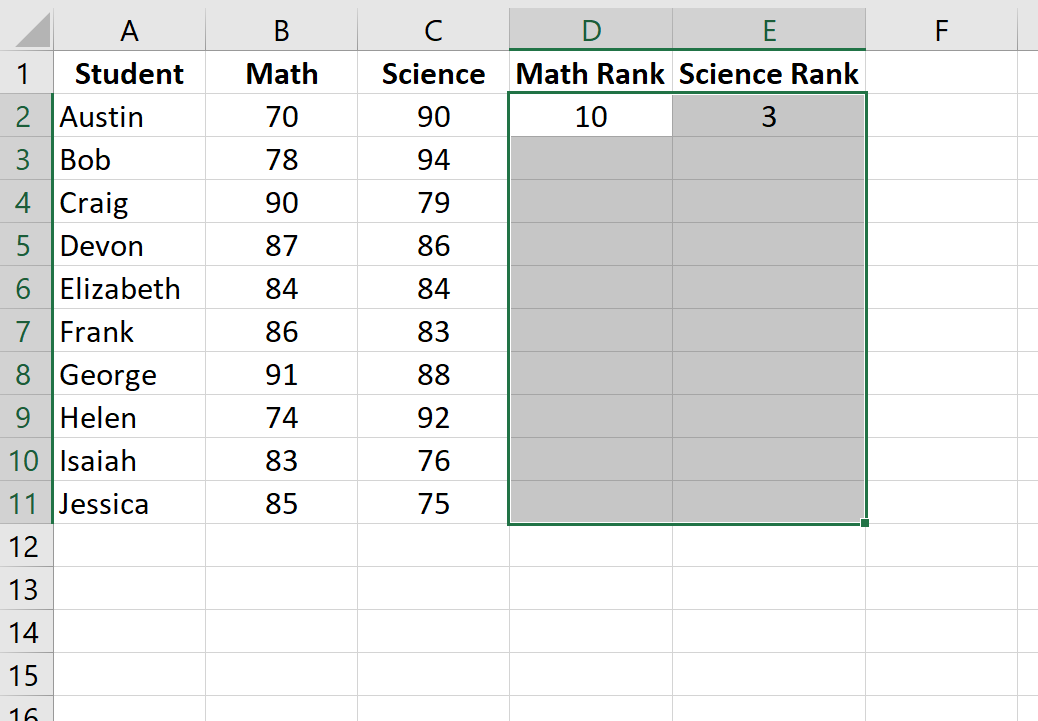 Spearman rank correlation calculation in Excel