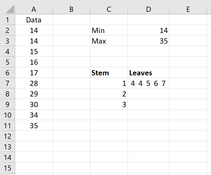 Stem and leaf plot calculation in Excel