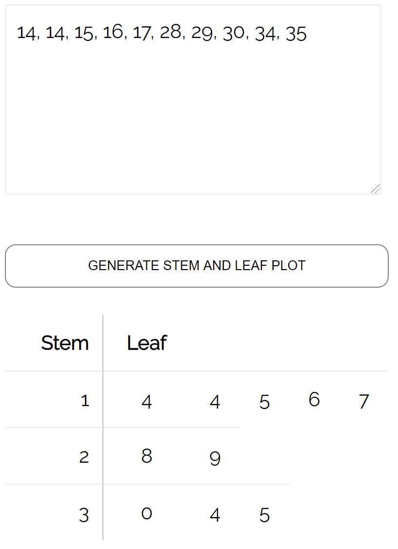 Stem-and-leaf plot example