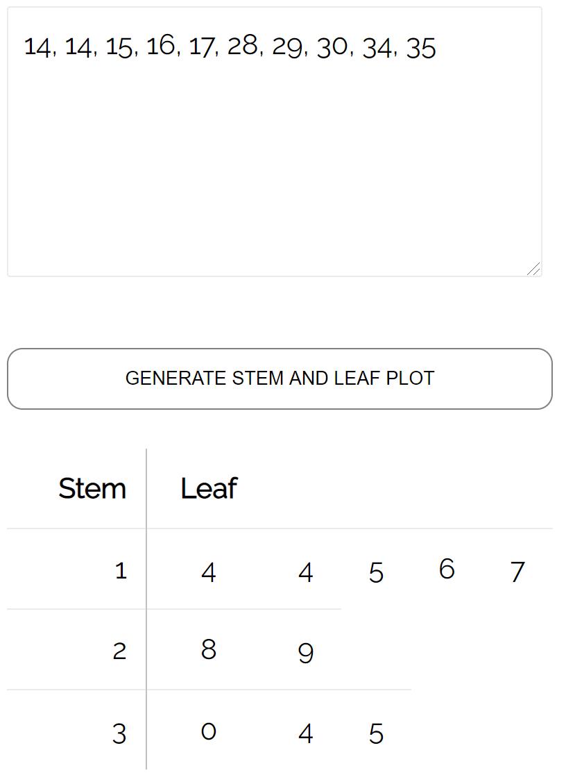 Stem-and-leaf plot example
